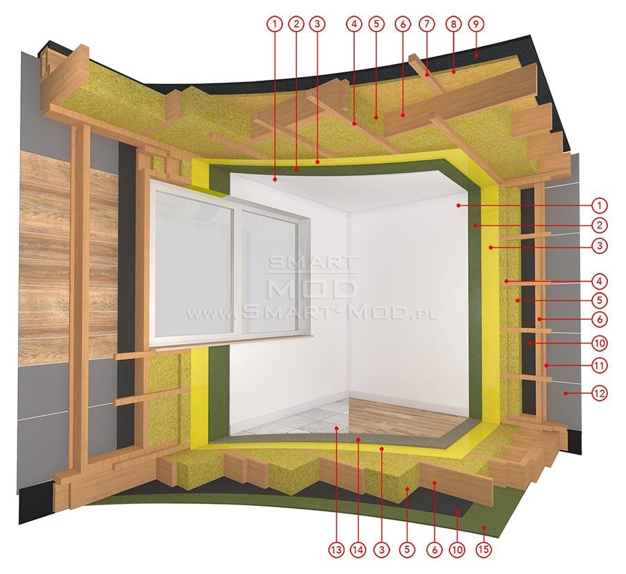 dom modułowy przekrój przez ścianę